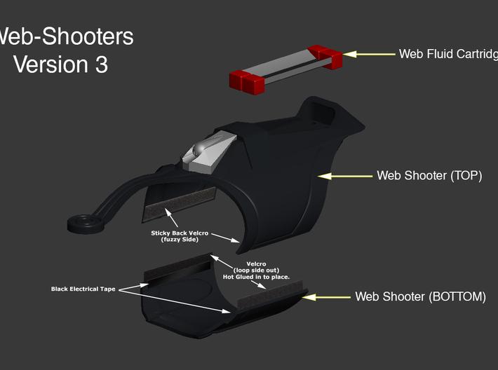 civil war paper cartridges instructions