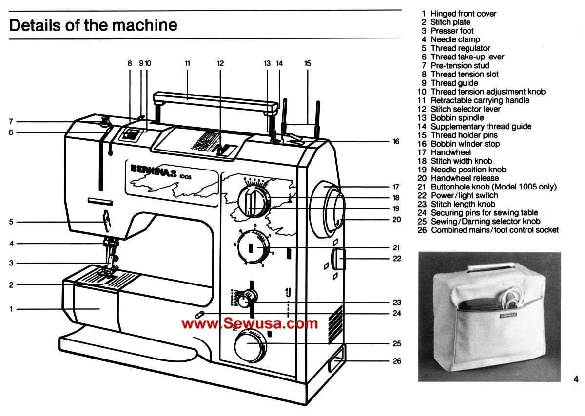 basic sewing machine instructions