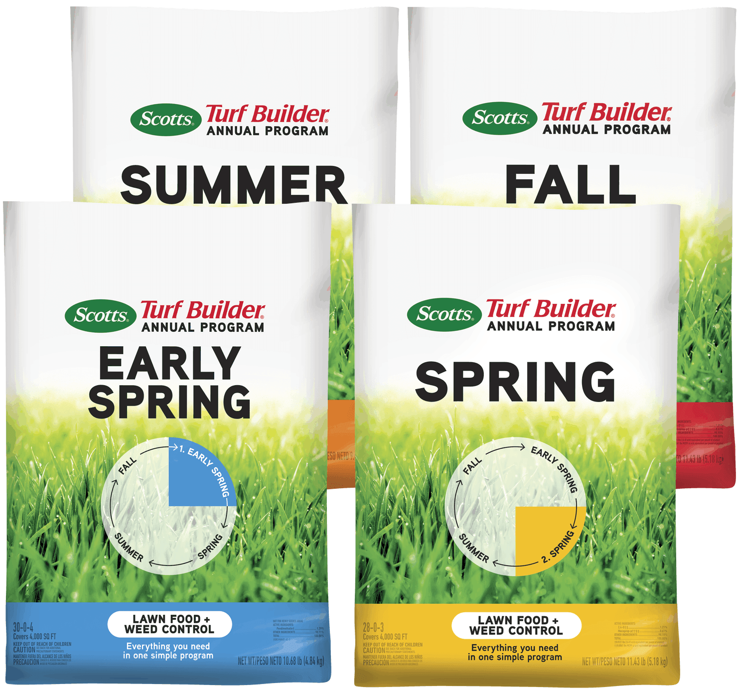 scotts spring fertilizer instructions