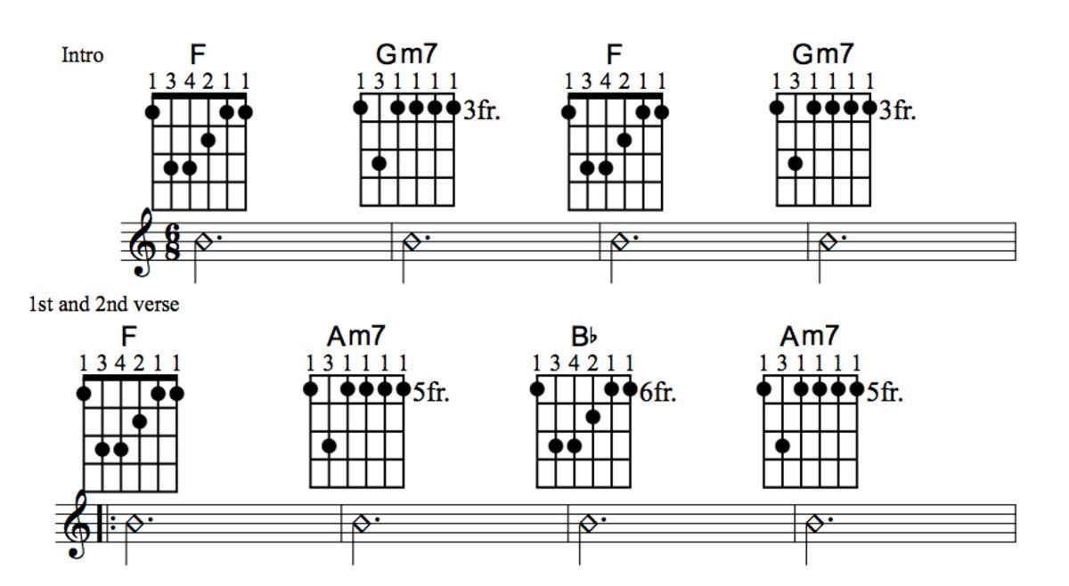 jazz guitar instruction books