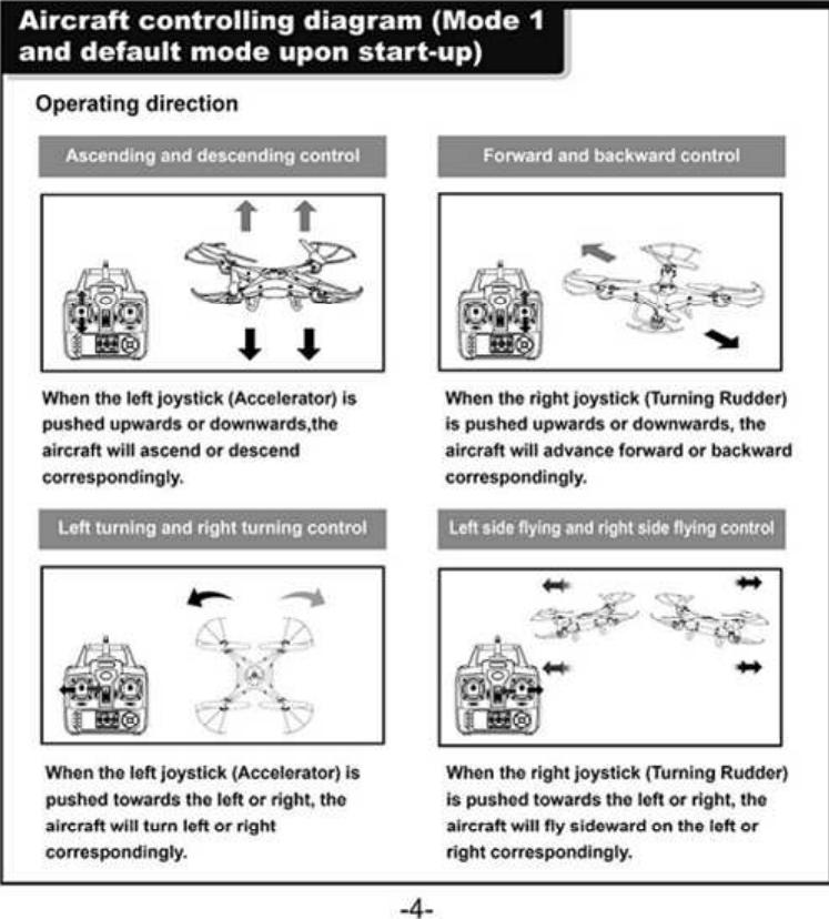 sky thunder drone runner instructions