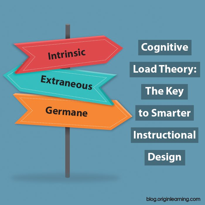 what is instructional system design