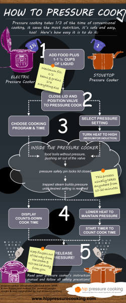 bravetti pressure cooker instructions