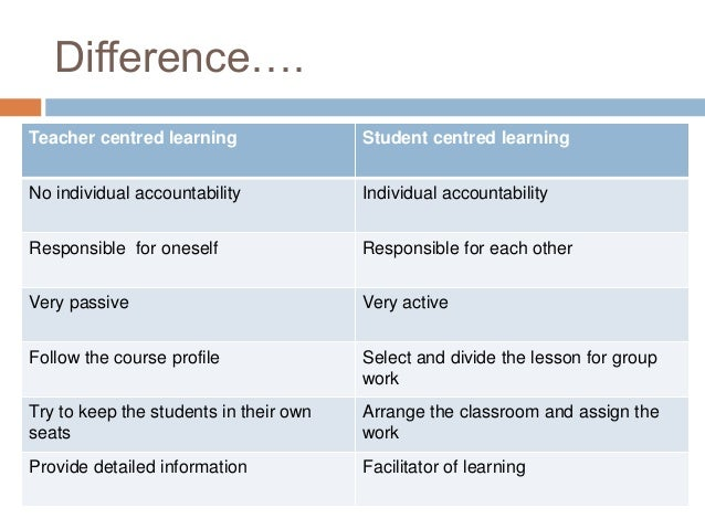 difference between teaching and instruction wikipedia