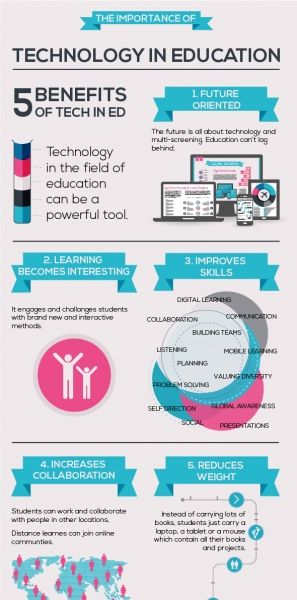 importance of instructional design