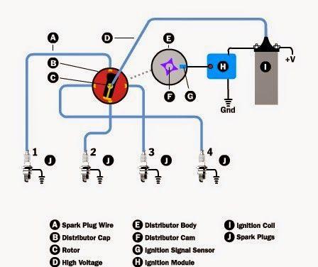 pella 250 series installation instructions