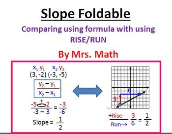 algebra step by step instructions