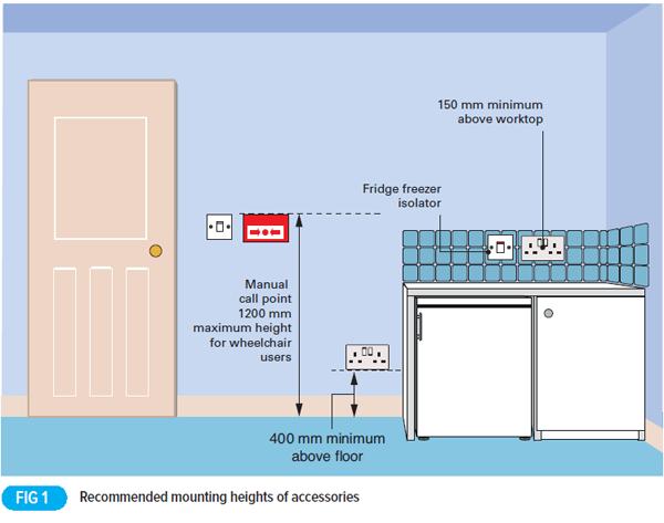 american standard shower door installation instructions