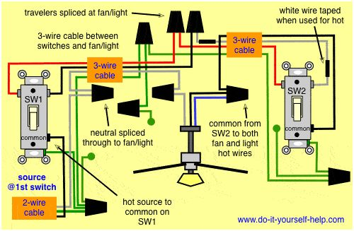 ceiling fan wiring instructions