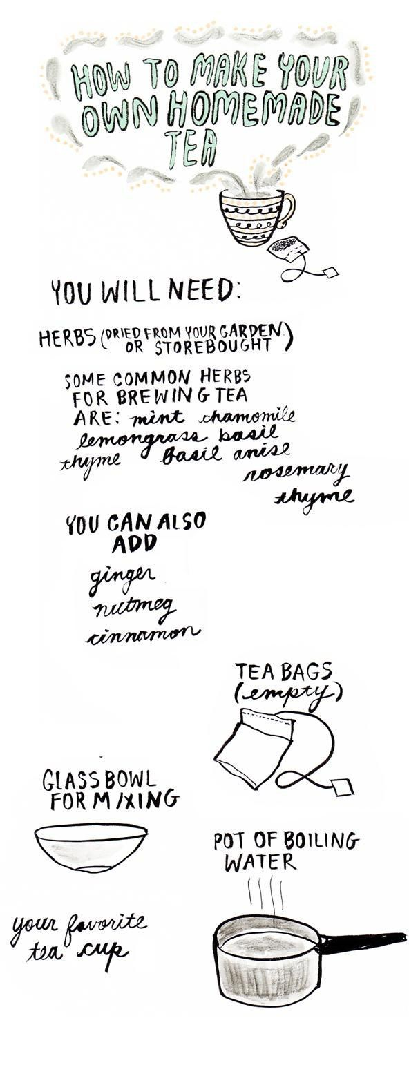 instructions to make tea