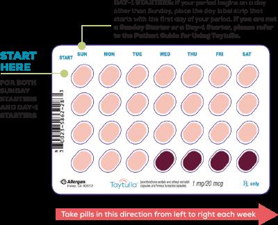 diane birth control pills instructions