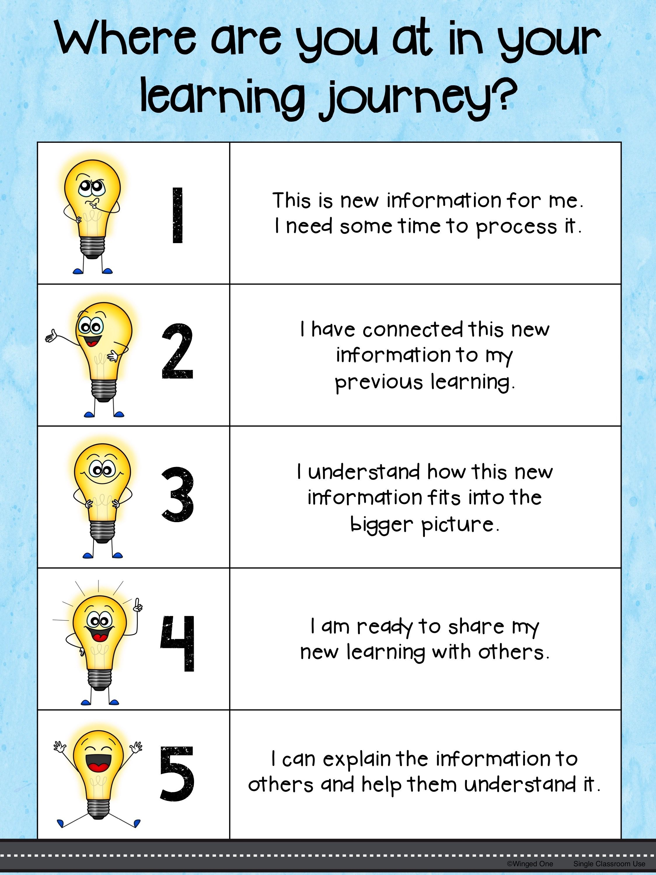 differentiated instruction goals for teachers