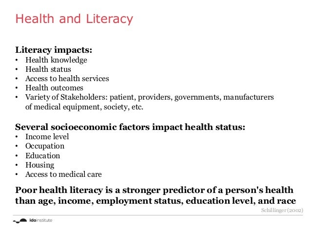 literacy research and instruction impact factor