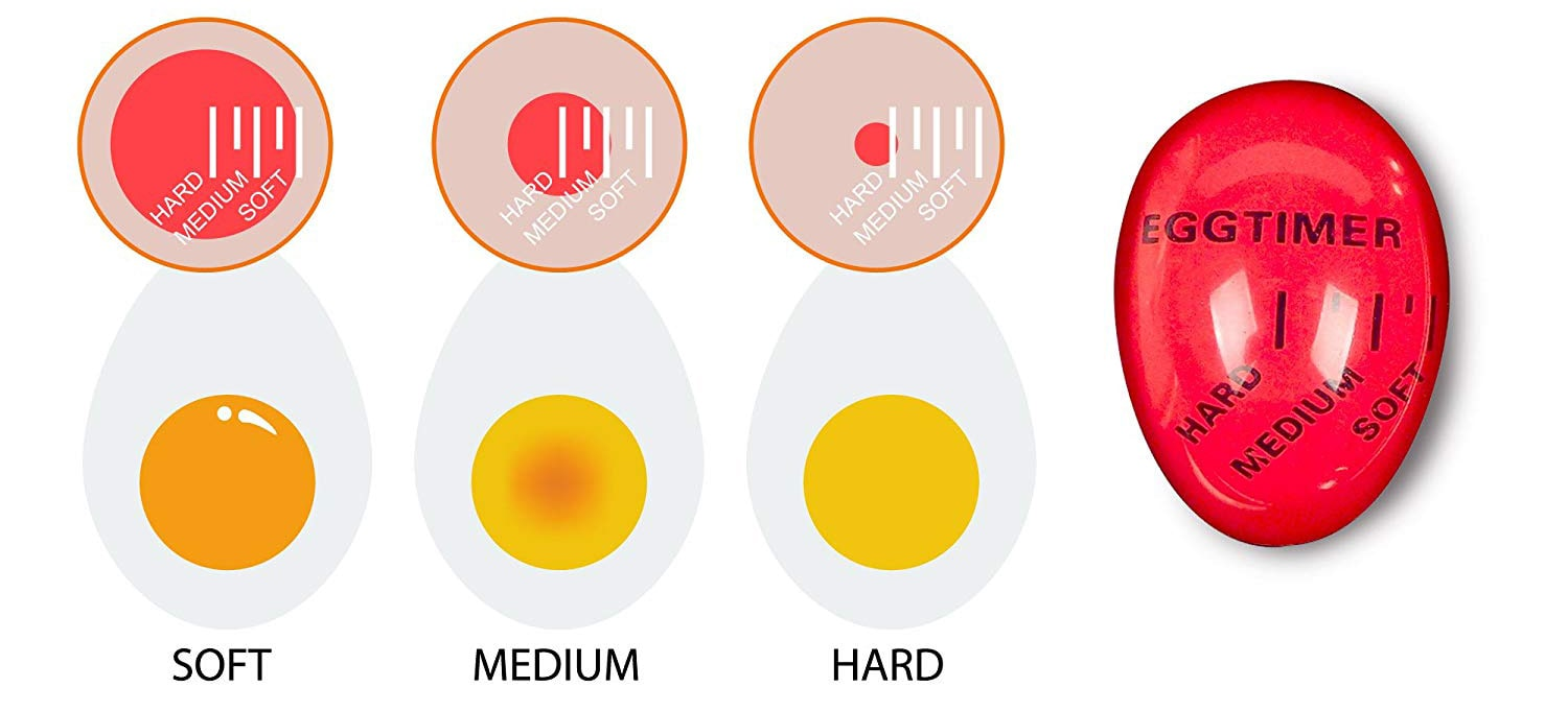 egg perfect timer instructions
