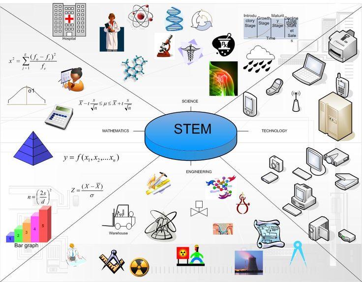 instructional design technology certificate programs