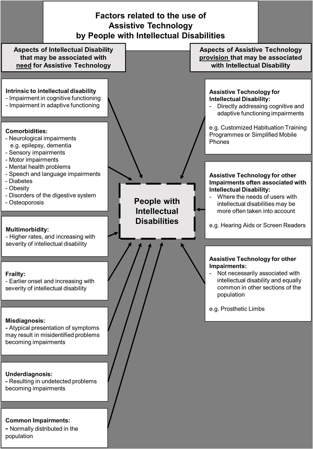 instructional technology definition and examples