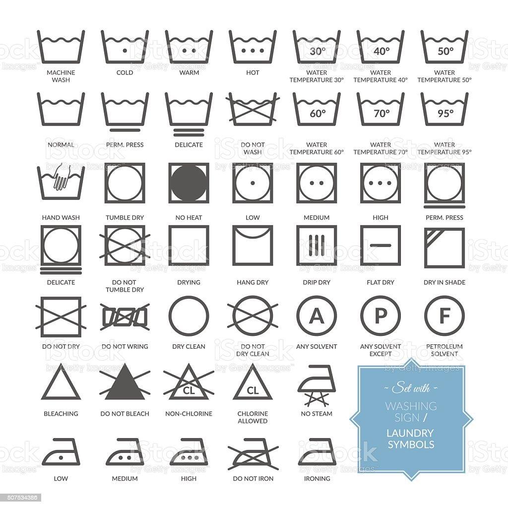 instructions de lavage symboles