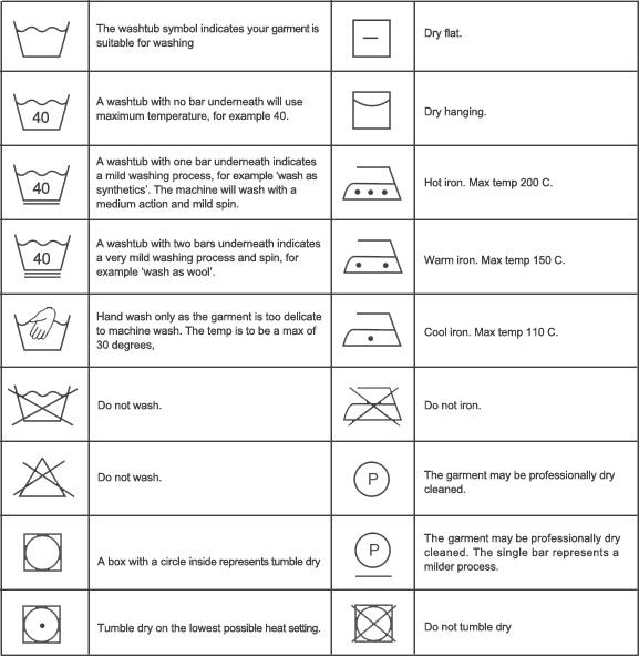 washing instruction symbols usa